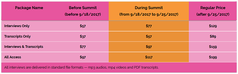 TCS 2017 Before Summit Discount